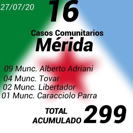 Diario Frontera, Frontera Digital,  COVID-19, Panamericana, ,09 NUEVOS CASOS DE COVID-19 EN EL VIGÍA