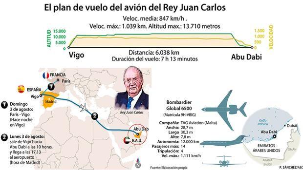 JUAN CARLOS I, Internacionales,