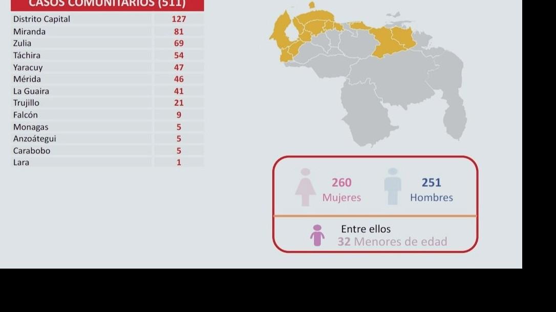 {Diario Frontera, Frontera Digital,  COVID-19, Nacionales,