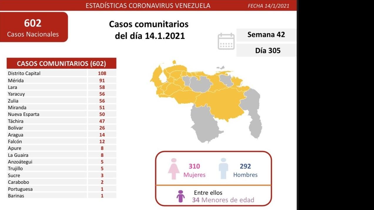 {Diario Frontera, Frontera Digital,  CXASOS COVID19, Nacionales,