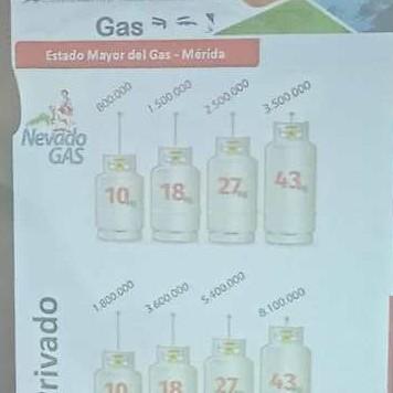 Diario Frontera, Frontera Digital,  BAJAN PRECIOS DEL GAS, Regionales, ,Precios del gas en Mérida bajaron luego de reunión con empresas privadas y públicas