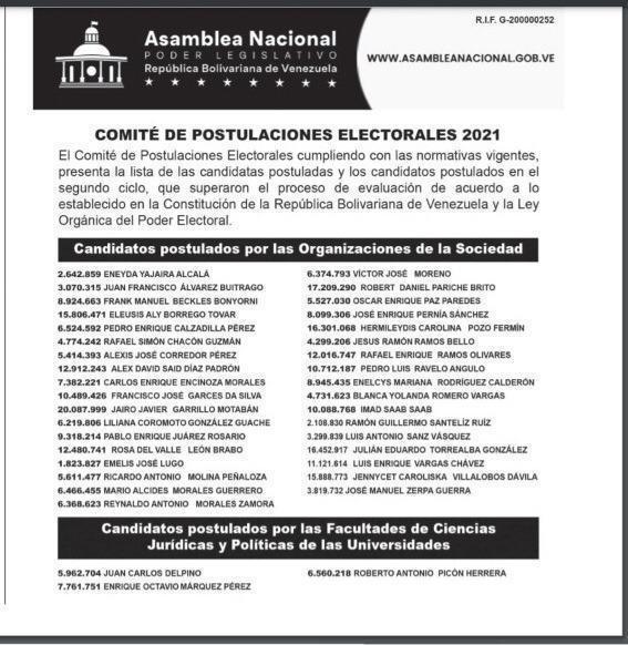 COMITÉ DE POSTULACIONES, CNE, AN, Nacionales,