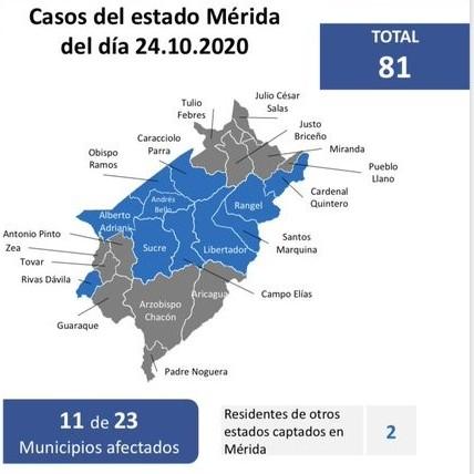 Diario Frontera, Frontera Digital,  COVID 19 MÉRIDA, Nacionales, ,Reportan 424 nuevos contagios y  6 fallecidos más por coronavirus en Venezuela