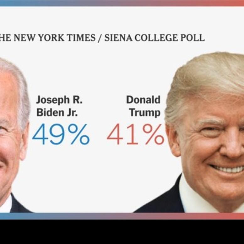 Diario Frontera, Frontera Digital,  ELECCIONES USA 2020, Internacionales, ,Encuesta revela que 49% de los electores en Estados Unidos  prefiere a Biden y 41% a Trump