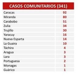 Diario Frontera, Frontera Digital,  COVID-19 DEL MARTES 16.02.21, Nacionales, ,350 nuevos casos registra el país  en las últimas 24 horas