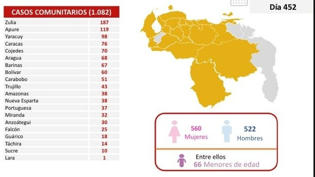 {Diario Frontera, Frontera Digital,  REPORTE 452, Nacionales,