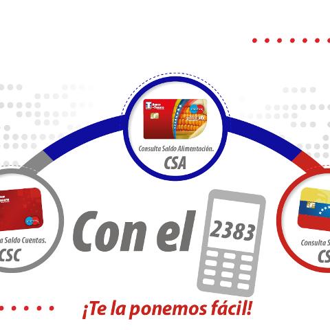 Diario Frontera, Frontera Digital,  BANCO DEL TESAORO, CONSULTA DE SALDO, MENSAJE DE TEXTO, Nacionales, ,Clientes del Banco del Tesoro  pueden consultar saldo por mensaje de texto
